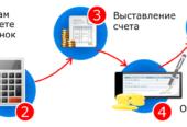 Продажа Автоматических ворота для дома предприятий Саратов